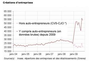 creaentreprises2009jpg